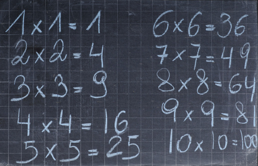 istock Multiplication table - checked 183362530
