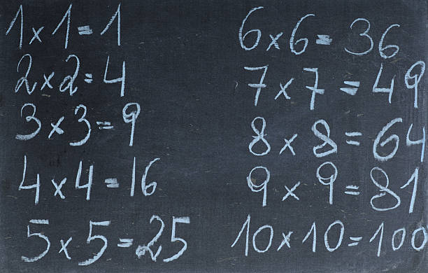 multiplication 표 - formula 1 뉴스 사진 이미지