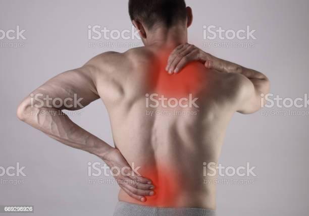 痛み 筋肉 痙攣