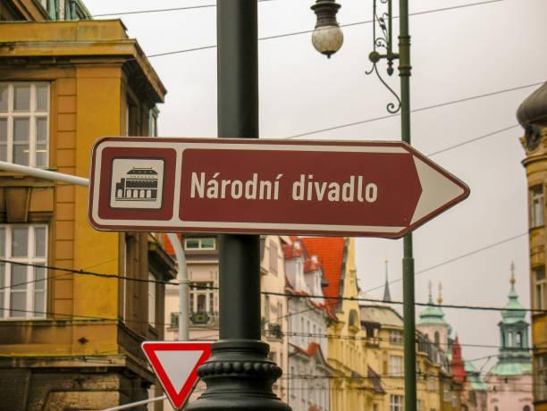 Narodni divadlo theater street sign picture id1294447060?b=1&k=6&m=1294447060&s=612x612&w=0&h=kkqdwhb7e4w876rccg1kkhj10oaafjuwhshypj2soqw=