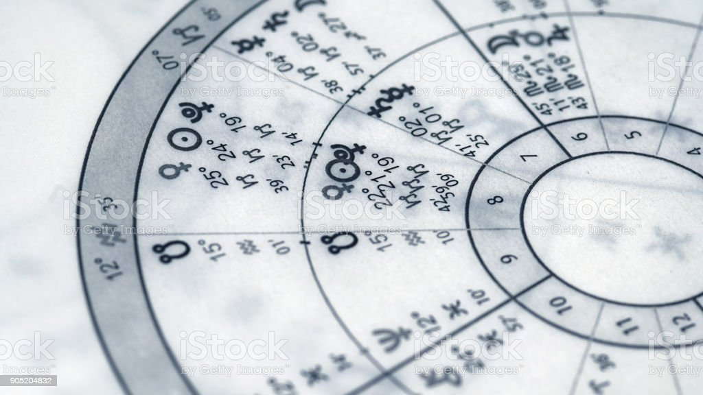 Natal Chart Astrology Wheel Stock Photo More Pictures Of Ancient