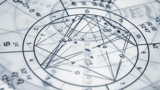 Natal Chart Astrology Wheel