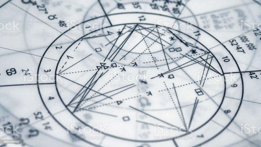Natal Chart Astrology Wheel stock photo