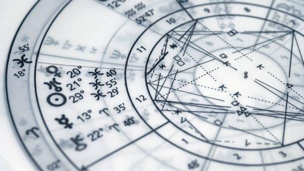 doğum sonrası grafik astroloji tekerlek - boğa hayvan stok fotoğraflar ve resimler