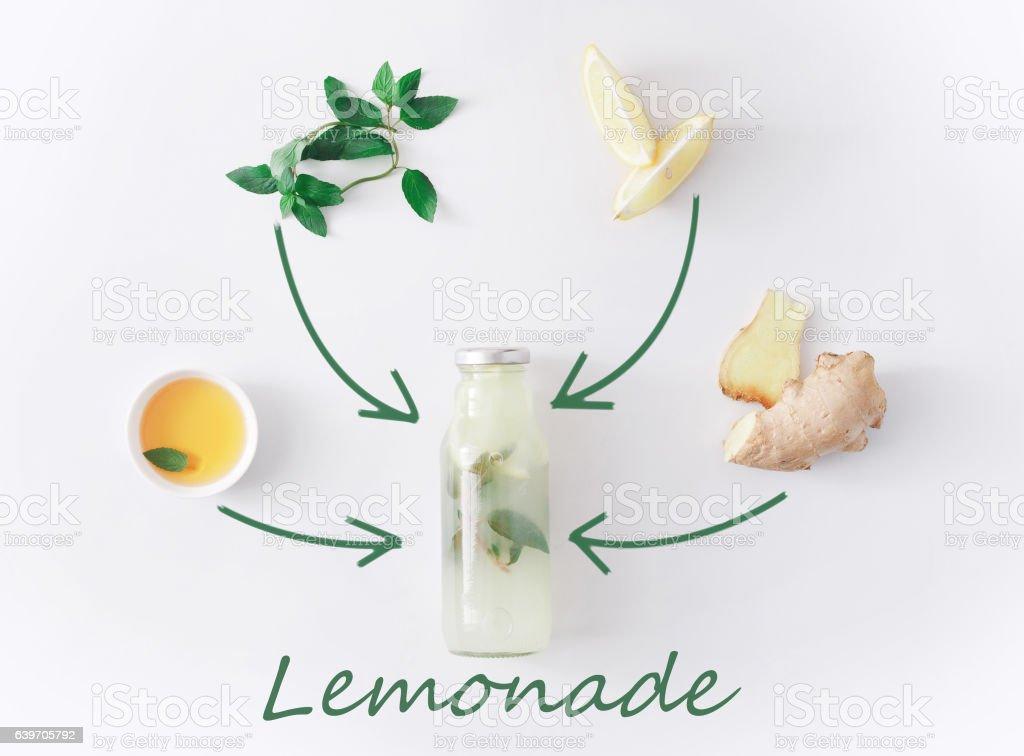 Natural detox lemonade ingredients isolated on white background stock photo