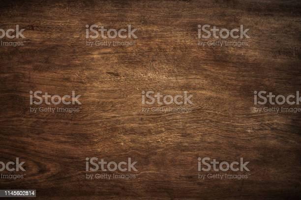 Photo of Natural wood texture