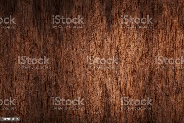 Natural wood texture picture id516545440?b=1&k=6&m=516545440&s=612x612&h=3jktx8qogf3hn9whtqfobvsqxf2lb mwjbnol w9wry=