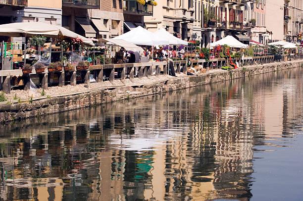 Naviglio von Mailand – Foto