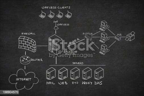 istock Network drawn on blackboard 156904570