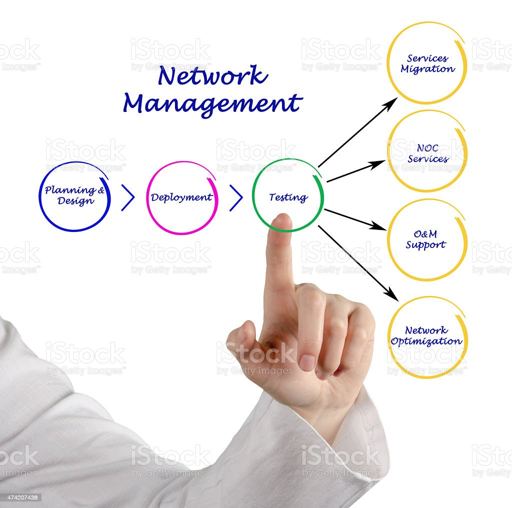 Network Management stock photo