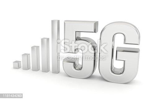istock 5G network technology internet wireless Text 1151434263