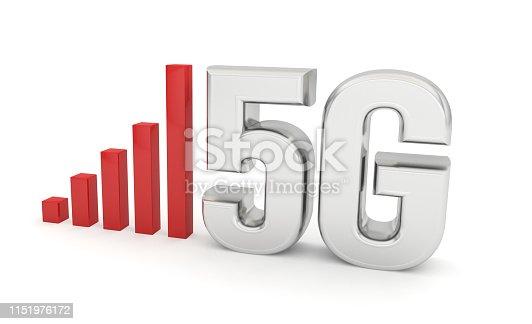 istock 5G network technology internet wireless Text 1151976172