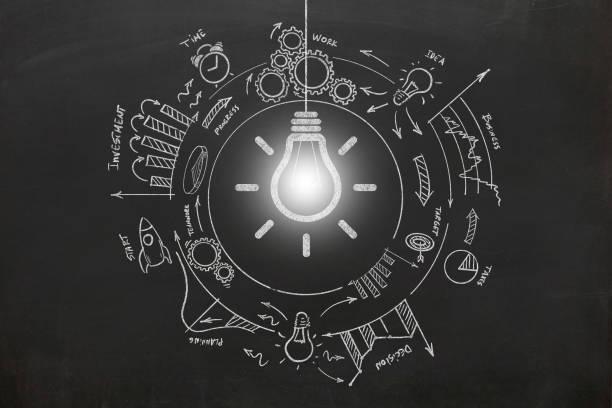 nouveau remue-méninges d'ampoule d'idée créatrice - marque déposée photos et images de collection