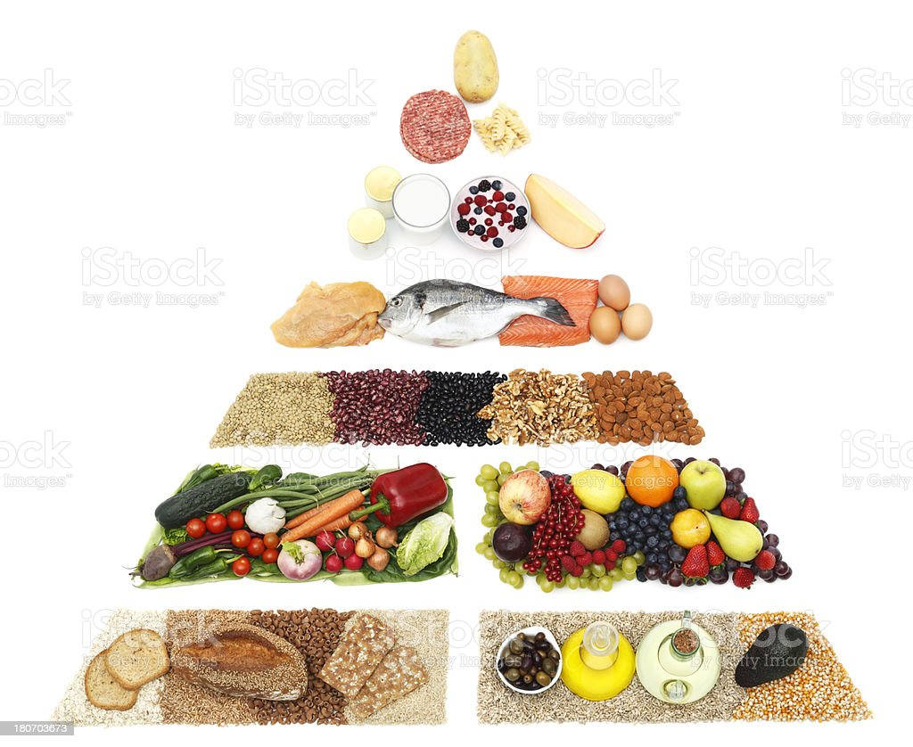 New Food Pyramid stock photo