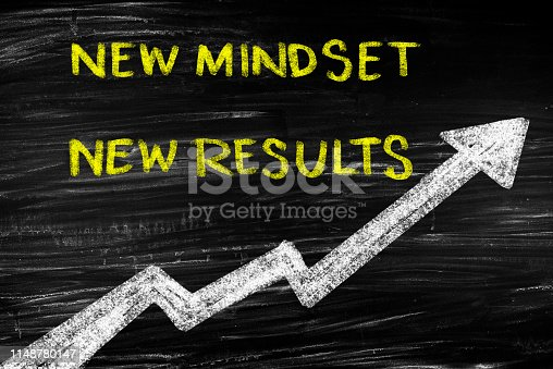 istock New Mindset New Results 1148780147