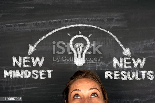 istock New Mindset New Results 1149557213