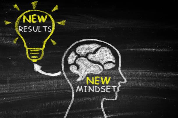 Neue Mindset Neue Ergebnisse – Foto