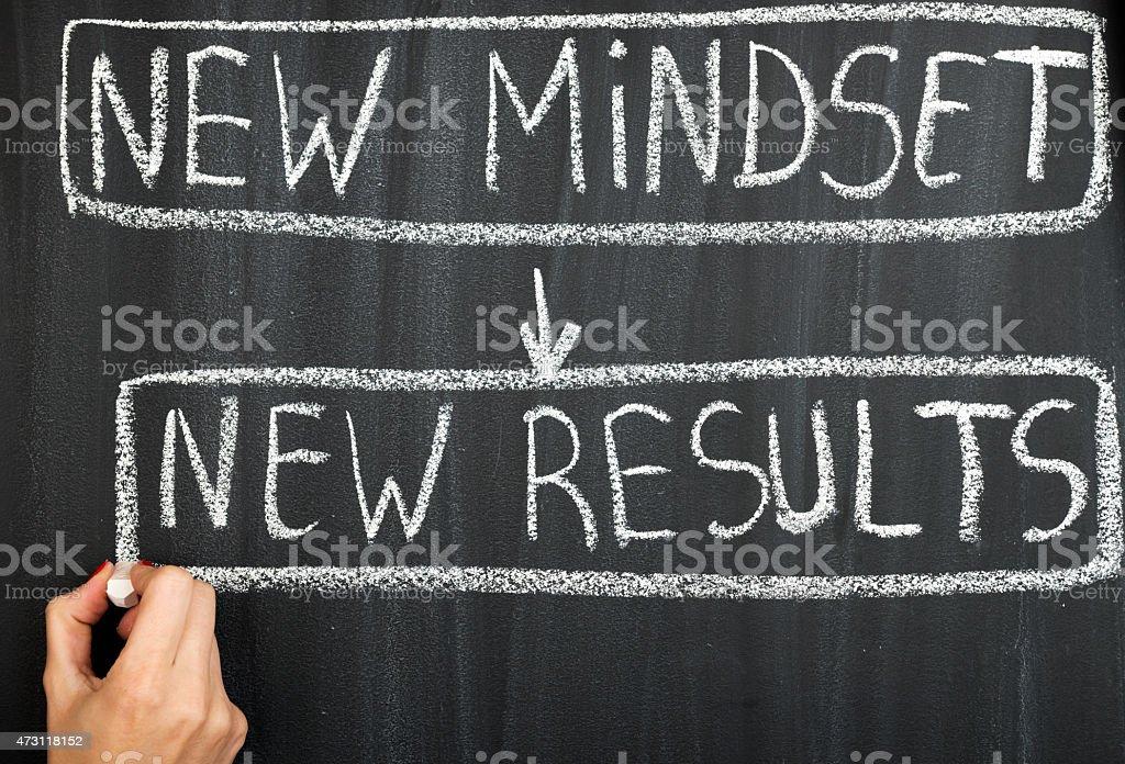 New Mindset New Results foto