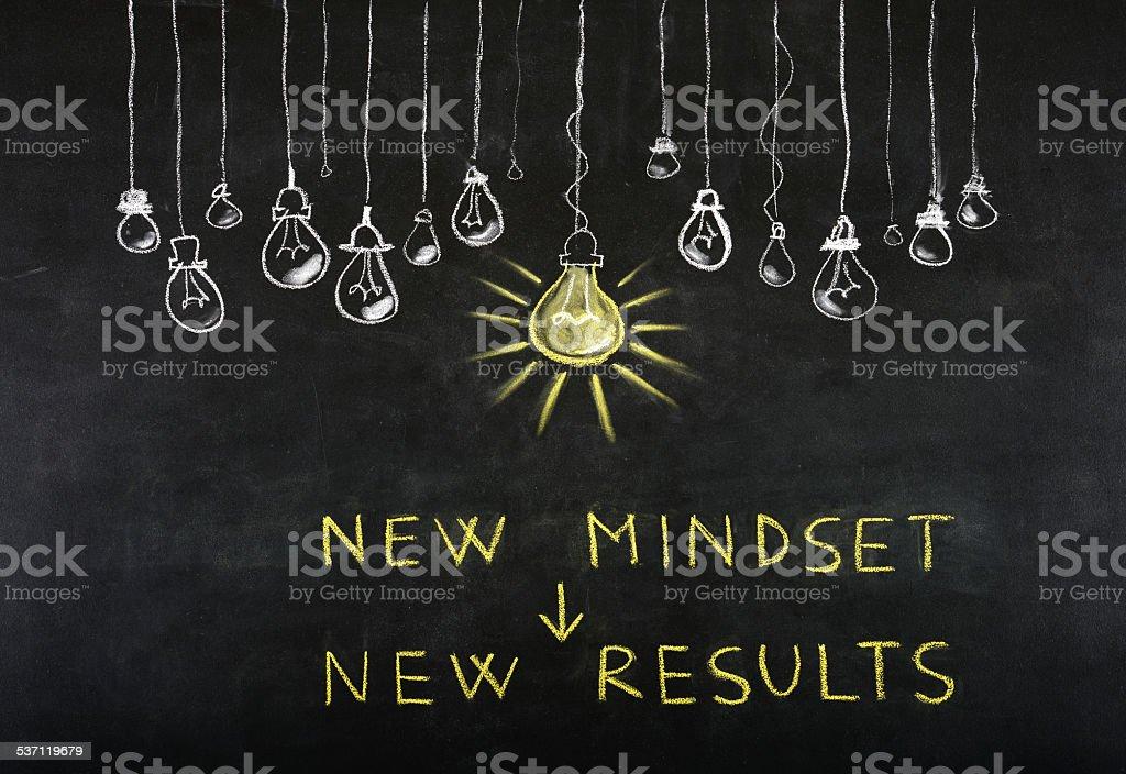 Neue Einstellung, neue Ergebnisse – Foto