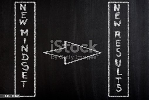 istock New Mindset New Results 614411062