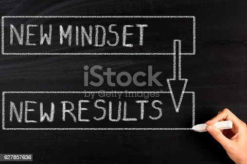 istock New Mindset New Results 627857636