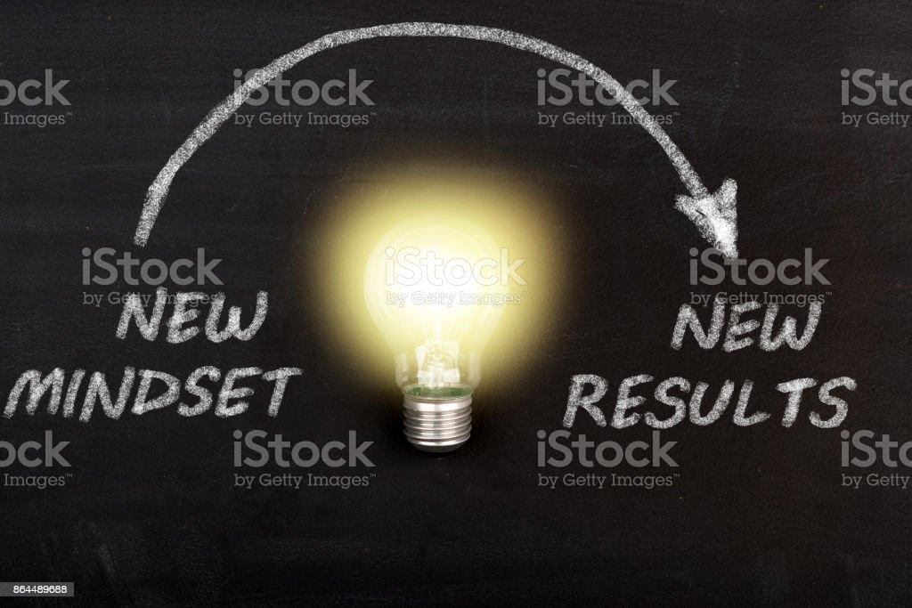 Nova mentalidade novos resultados - foto de acervo