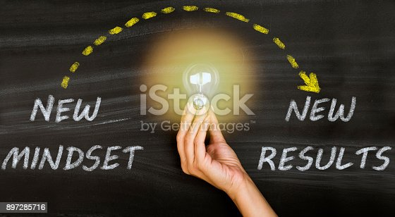 istock New Mindset New Results 897285716