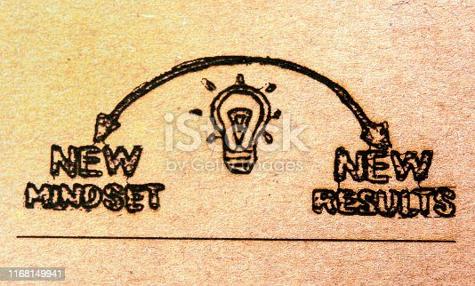 istock New Mindset New Results,laser engraved 1168149941