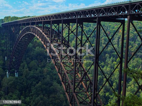New River Gorge Bridge arching over the river