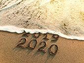 新しい年 2020 年
