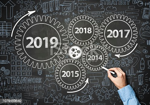 1034181368 istock photo 2019 New Year progress /  Blackboard concept with wheels (Click for more) 1079459540