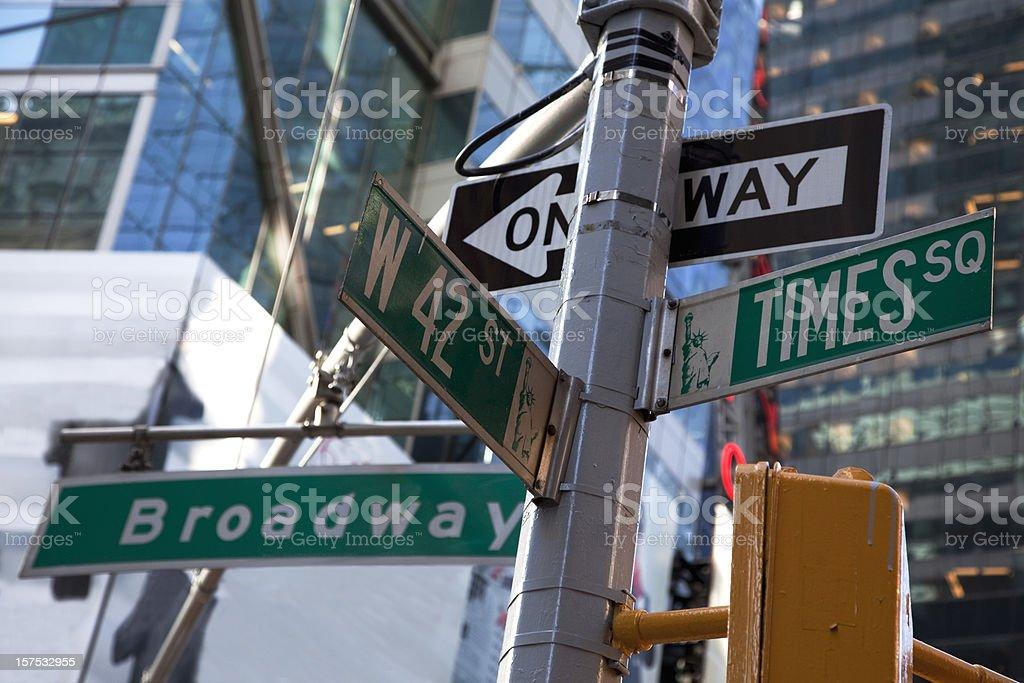 New York City Street Sign royalty-free stock photo