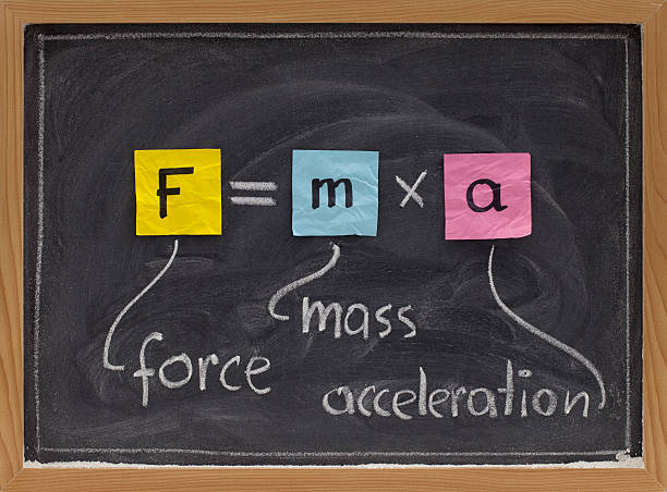 newton second law on blackboard - paper mass bildbanksfoton och bilder