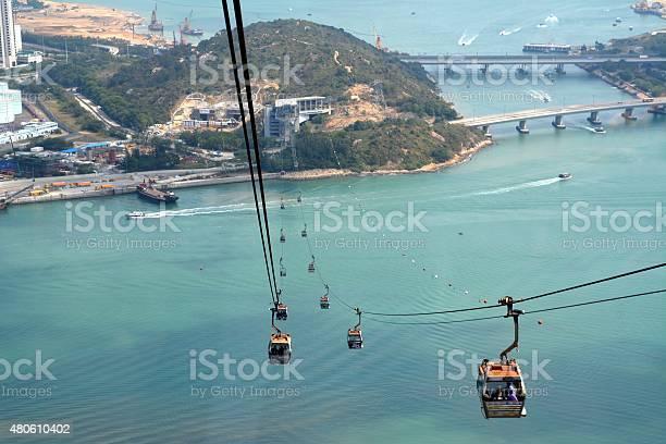 Ngong ping 360 skyrail lantau island hong kong picture id480610402?b=1&k=6&m=480610402&s=612x612&h=xq0s1v1omomje7irvx5fqqjlrw59ctgu3bgwhy8uajk=