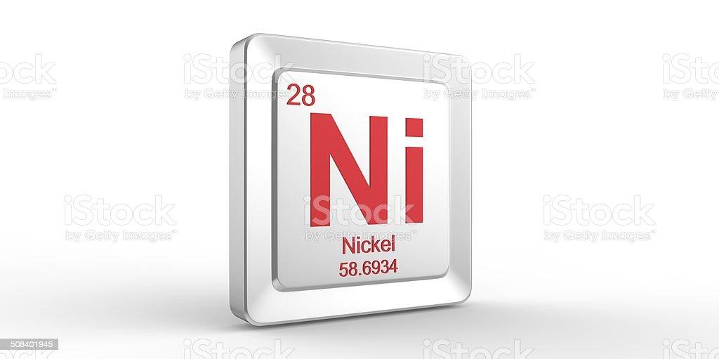 Ni Symbol 28 Material For Nickel Chemical Element Stock Photo More