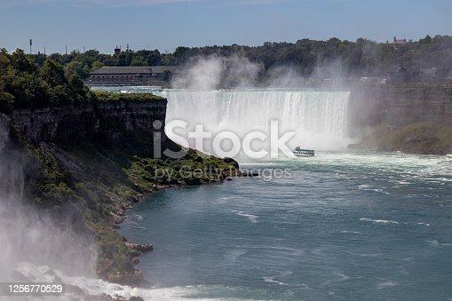 Niagara Fall Landscape View