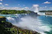 American side of Niagara falls, NY, USA. Long exposure.