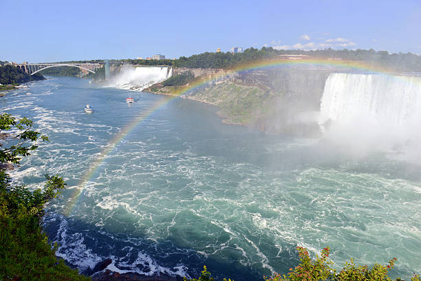 Niagara Falls, between Canada and the United States Niagara Falls, between Canada and the United States rainbow bridge ontario stock pictures, royalty-free photos & images