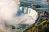 Niagara falls in North America