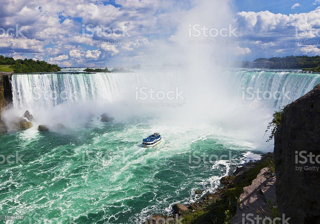 Niagara Falls on a Sunny Day stock photo