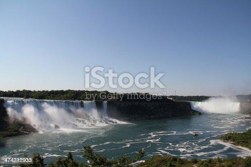 istock Niagara Falls 474212933