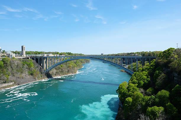 Niagara Falls Niagara Falls, New York, USA rainbow bridge ontario stock pictures, royalty-free photos & images