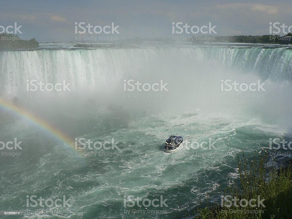 Niagara Falls zbiór zdjęć royalty-free