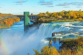 Niagara Falls is the collective name for three waterfalls that straddle the international border between the Canadian province of Ontario and the American state of New York.