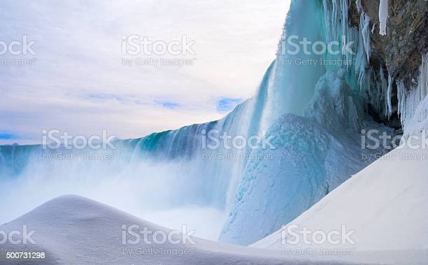 Photo of Niagara Falls winter 2015