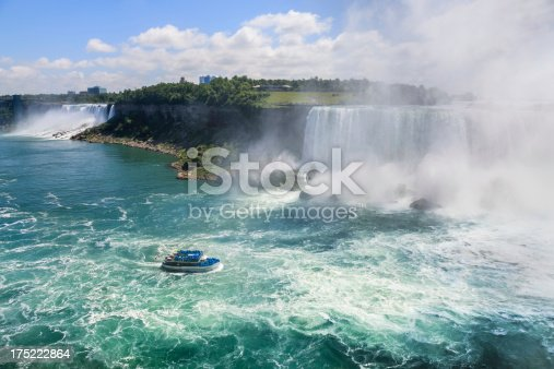 Summer at Niagara Falls with tour boat. All logos removed. No people recognizable.