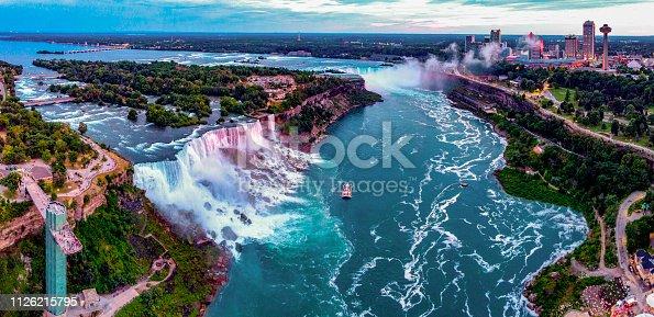 Niagara Falls,NY Aerial Panoramic