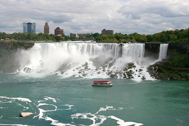 Niagarafaelle – Foto