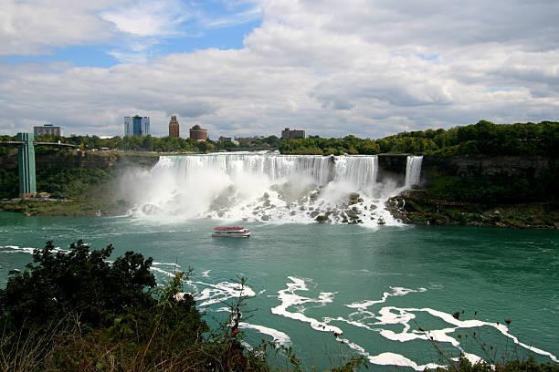 Niagarafaelle USA – Foto