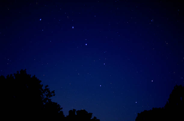 Night photo into the sky of the Big Dipper constellation The big dipper big dipper constellation stock pictures, royalty-free photos & images